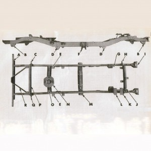 Chassis et supports